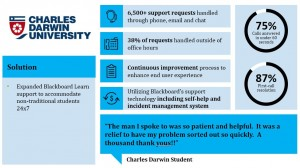 CDU - Student Services
